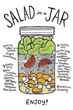 Salad in a jar..