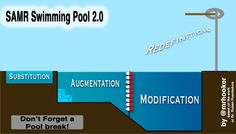 SAMR Swimming Pool 2.0