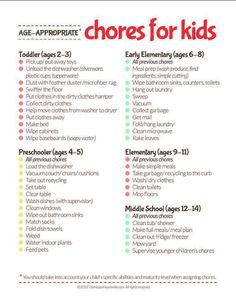 Age appropriate chores // http://thehappyhousewife.com