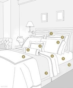 Bedding guide. Every