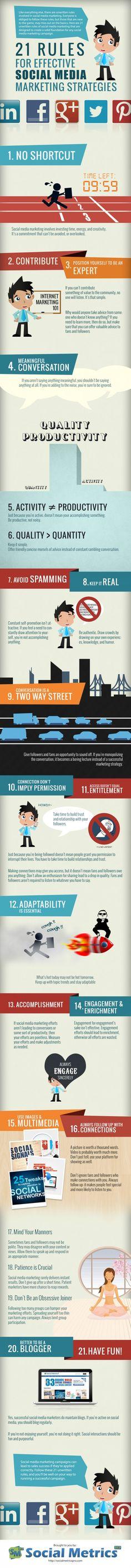 21 socialmedia rules for your social media strategy. #SocialMedia #SMStrategy #Community #Conversation