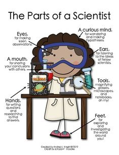 Poster:  The Parts of a Scientist {Girl w/ Deeper Skin Tones}  $1.00
