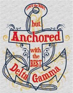 Delta Gamma <3