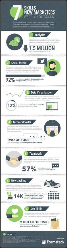 7 Skills New Markete