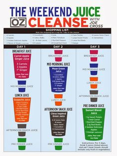 The healthiest *Juice Cleanse* I've found, and comes with a shopping list!!