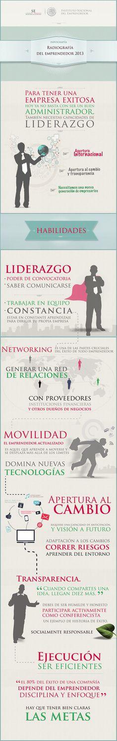 Radiografía del emprendedor #infografia #infographic #entrepreneurship