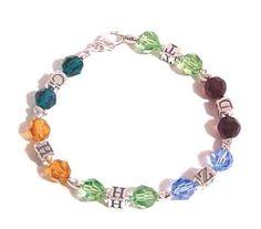 $75.00 Classic family birthstone bracelet - sterling initials and birthstone Swarovski crystals