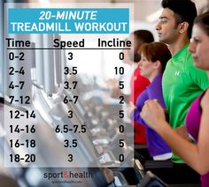 FAST FALL FITNESS: Ready to mix it up on the treadmill? Try this quick 20 minute interval workout on the treadmill to burn calories and maximize your time!