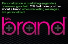 Personalized #digitalmarketing is your ticket to the relationship era