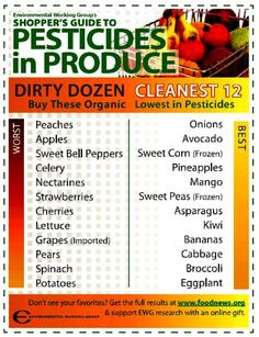Shoppers Guide to Pesticides by foodnews.org via justaskasa: Which products to buy organic. Shoppers_Guide #Pesticides