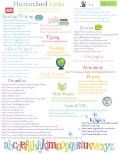 Homeschool Links for Every Subject.