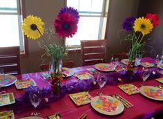 Easter Dinner. ...