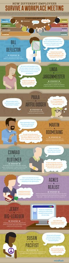 Different employee types in the workplace #infographic #infografía