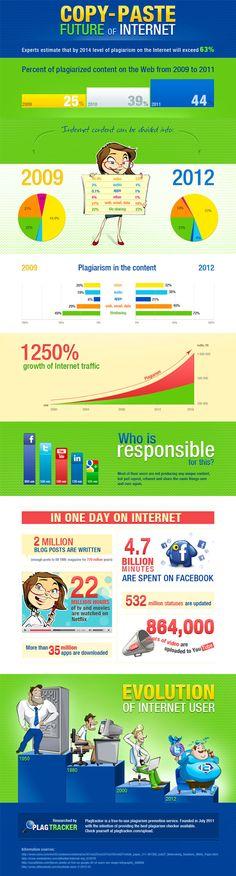 Copia-Cola: o futuro da internet (Copy-Paste: the future of internet)