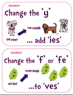 Free Posters - Plural Nouns Rules