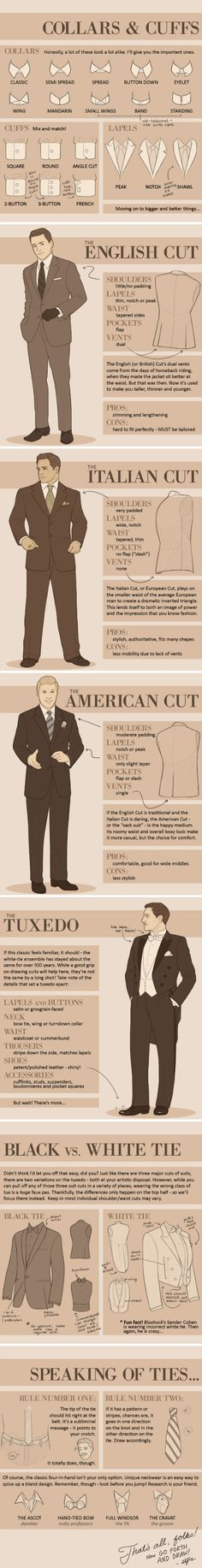 Men suits guide