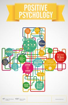 Positive psychology #infographic :)