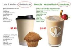 healthy meals, fit, herbalif, muffin tops, lose weight
