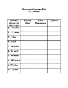 Customary & Metric Measurement Unit