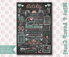 Mint  Peach Coral Birthday Chalkboard - First Year Birthday Chalkboard Sign Poster Printable - Digital Party Chalkboard - Peach Party on Etsy, $39.00