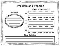 problem solution essay 4th grade