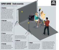 Home studio setup: 6 things every photographer needs