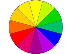 How to Choose Paint Color Schemes : Home Improvement : DIY Network