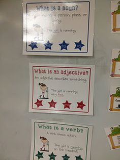 Anchor Charts Verb/Adjective/Noun