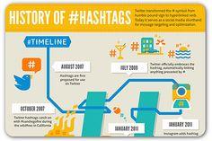#socialmedia #hashtag hashtag infograph, hashtag campaign, social media, media resourc, hashtag hashtag, general social, socialmedia, media infograph, hashtag histori