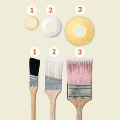 know this before you paint