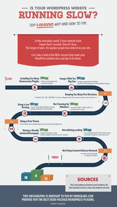 [#Infographic] Is Your #WordPress Running #Slow? Top 9 Reasons Why And How To Fix