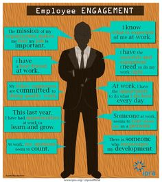 What an Engaged Employee looks like