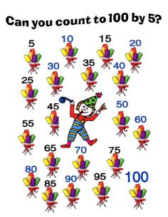 Count to 100 by 5- poster in fun wacky kid and candy design