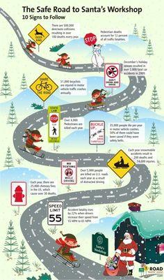 Safe Road to Santa's Workshop