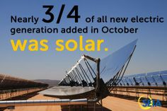 Nearly 75% of all new electric capacity in the U.S. came from solar in October | SEIA