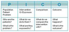 nursing research question paper