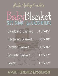 Baby Blanket Size Chart ❥ 4U // hf