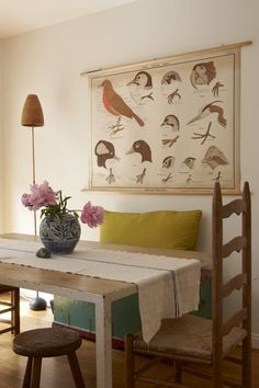 blue/yellow & bird charts on wall