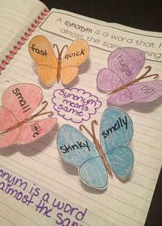 Interactive Language Arts Notebook CCSS 1st and 2nd. This is a really good way to introduce new concepts and ideas to students. Also, it is something that they can go back to when they need a reminder. I would use the activities at the beginning of a lesson to help them to see and learn a new concept.