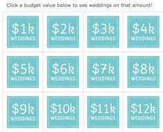 Click a budget value below to see real weddings with that budget!