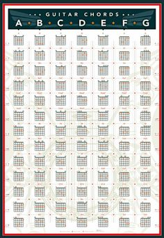 the lord is my shepherd printable pdf guitarr chords