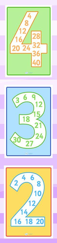 school, numeracy display, number