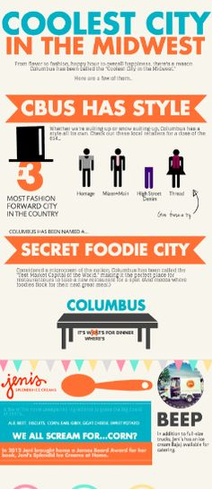 Pretty cool infographic on Columbus, OH | An Awesome Place to Be!