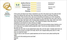 When it comes to your wedding, knowing and trusting your vendor is crucial. Check out our reviews on WeddingWire.com and see for yourself what people are saying about our commitment to quality, service and most importantly you!