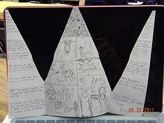 """FOLDABLES FACTORY!!!! Check out the great pictures, """"how-to"""", tips, and ideas!!!!"""