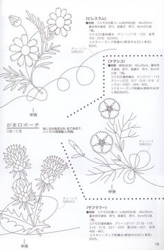 [转载]Herb Flowers 刺繡_淡淡茶香的手工小屋 embroideri handwork, embroideri patternrisco