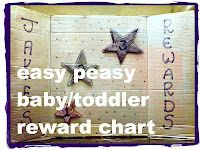 Reward Chart for Toddlers