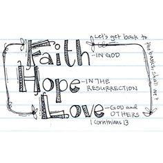 faith || hope || love #bible #handlettering #journal