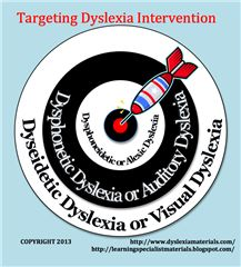 Targeting Dyslexia Intervention: a review of the different types of dyslexia.