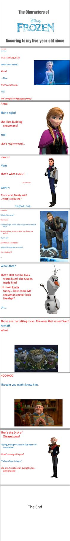 The characters of Frozen according to a five-year-old girl. SO FUNNY!-And I have NOR even seen it yet!